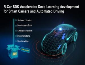 R-Car Software Development Kit (SDK)