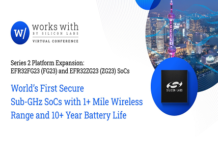 Sub-GHz SoCs with 1+ Mile Wireless Range