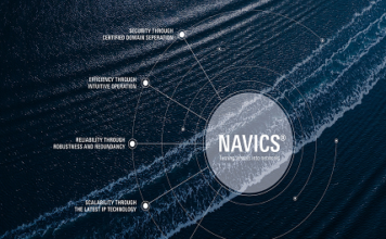 Supplier of Naval Communications
