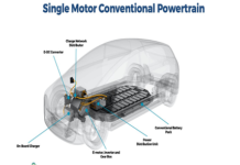Power Management technology for Electric Vehicles