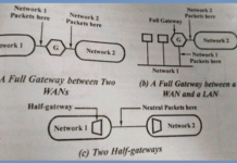 What is Gateway and Half Gateway