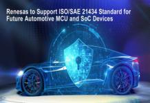 Automotive MCUs and SoCs