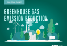 Greenhouse Gas Emission Reduction